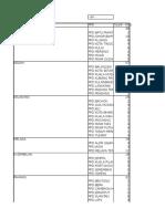 Jadual Lawatan Intervensi 2015