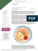 Fundamentos de La Gestión de Tecnologías de Información (TI)