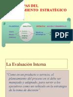Análisis - Evaluación Interna