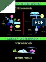 CONCEPTO GENERADOR (1)