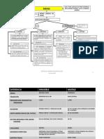 Esquemas Bienes 1.pdf