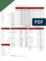 37th Place USC Portfolio -Financial Summary