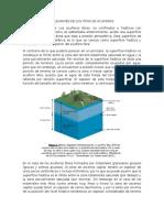 CARACTERISTICAS RELEVANTES DE LOS TIPOS DE ACUIFEROS.docx