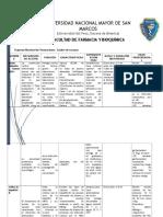 Esquema Nacional de Vacunaciones (1) (2)