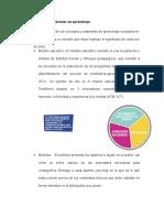 Componentes de Ambientes de Aprendizaje