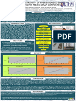 Experimental Strength of Hybrid Bonded-bolted Joint of Woven Fabric Kenaf Composites 2 (1)
