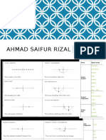 Ahmad Saifur Rizal