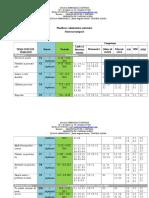 planificare_calendaristica_orientativa