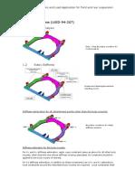 Stiffness and Strength Suspension Summary