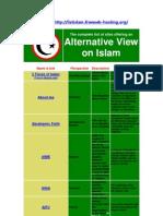 Daftar Website Musuh Islam