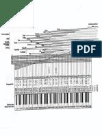 rango frecuencia instrume.pdf