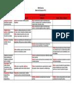 Matriz de Evaluación PC2-Alumnos(1)
