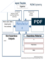 a2 5 lifecycle flow templatemanufacture
