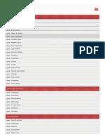 Tutorialspoint Com Java Basic Datatypes
