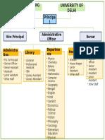 admin chart 2-2
