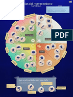 ciclos-del-huerto-urbano-sembrar-600x851.pdf