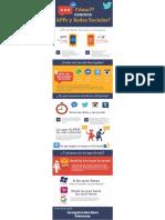 Como Usamos Apps y Rrss Infografia Andres Macario1