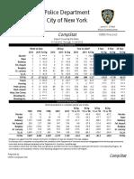 108 Precinct Crime Numbers