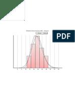 Chart PDF