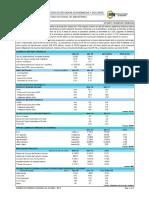 Reporte Estadistico May2010