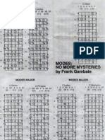 Frank Gambale - Modes No More Mystery.pdf