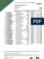 Moto2 Qualifying Results (Silverstone 2010)