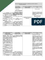 2016_11_08 Informe Comparado Proyecto de Ley