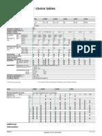 Interruptores C60 - Datos Técnicos
