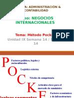 Metodo Pocket