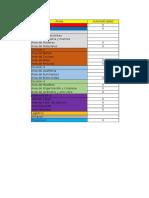 Areas Sistematizadas