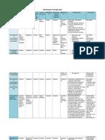 patologia periapical (1)