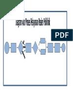 Diagram Alur Penerimaan Pasien Poliklinik