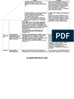 Alarsin Products