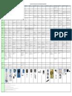 PPB DO Monitors Comparison