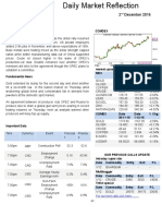 Commodity Market Charts and News