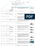 List of Endemic Fishes Reported From Philippines