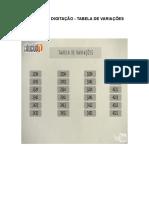 Exercícios Digitação - Tabela de Variações