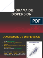08diagrama de Dispersion