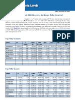 Post Market Report 2nd Dec