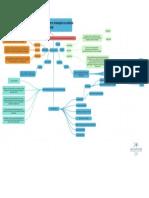 Mediação, aprendizagem e inovação na cultura digital.pdf