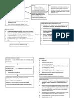 MPD Desarrollo Ley