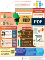 FAO Infographic Youth Livestock Africa En