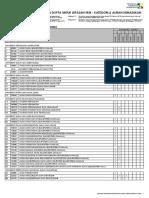 Senarai Program Pengajian IPTA Untuk Lepasan SPM 2014