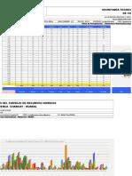 01 Datos Precipitacion Ehma Cuenca Chh - Diario Marzo