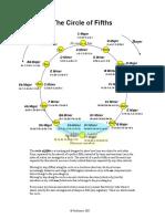 Circle-of-fifths.pdf