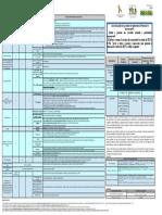 Calendário de Exames No Pré-Natal e Condutas
