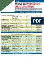 cartera-de-proyectos-minero-2011-2016.pdf