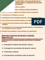 Capitulo I Historia Derecho II (1)