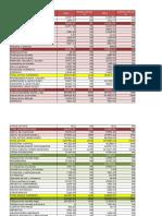 Exel Analisis FINAL (1) (1)