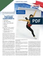 Identifying Figure Skating Jumps